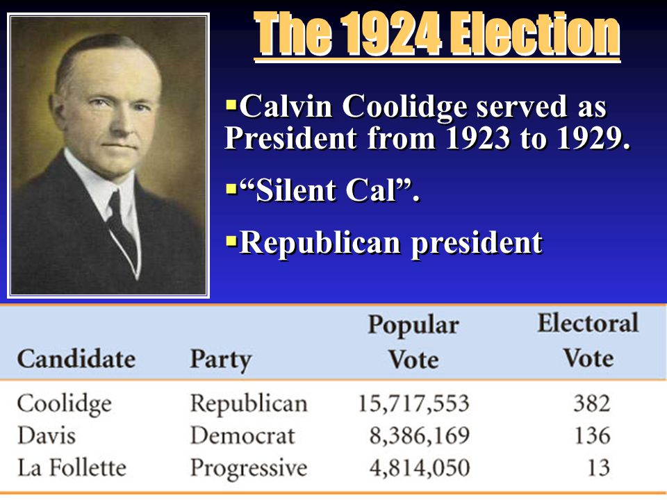 The 1924 Election Calvin Coolidge served as President from 1923 to 1929.