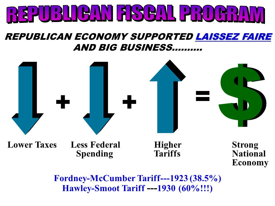 REPUBLICAN ECONOMY SUPPORTED LAISSEZ FAIRE AND BIG BUSINESS……….