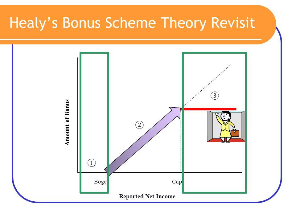 Healy's Bonus Scheme Theory Revisit