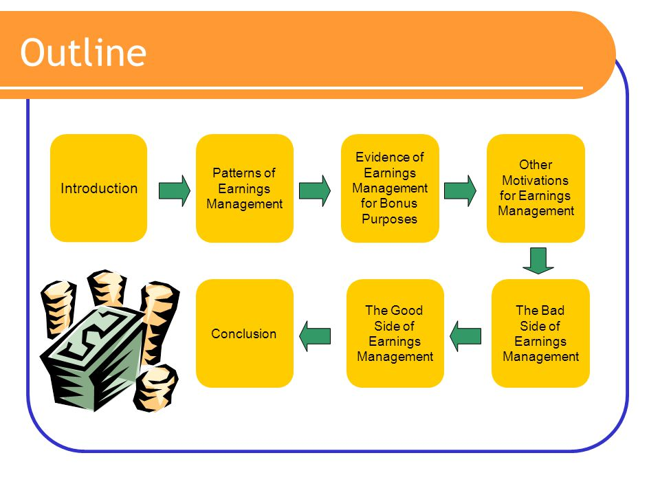 Outline Introduction Patterns of Earnings Management