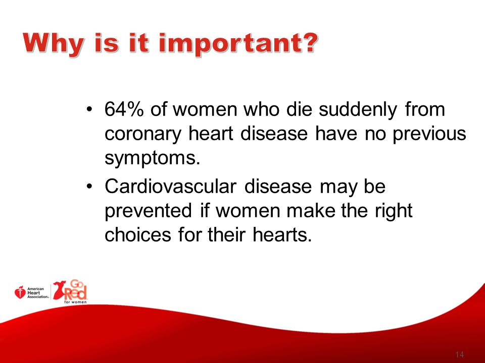 Why is it important 64% of women who die suddenly from coronary heart disease have no previous symptoms.