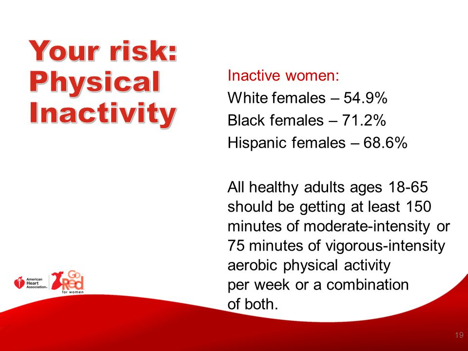 Your risk: Physical Inactivity