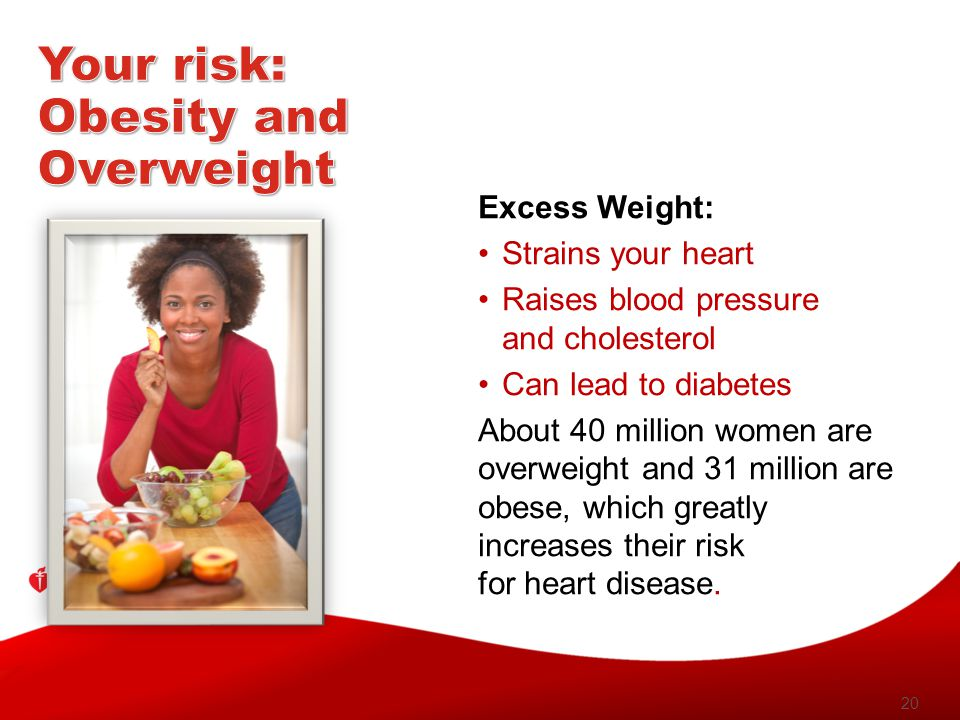 Your risk: Obesity and Overweight