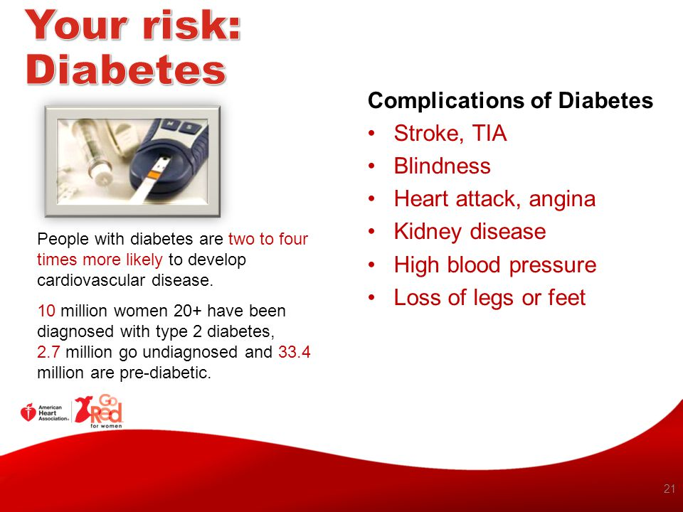 Your risk: Diabetes Complications of Diabetes Stroke, TIA Blindness