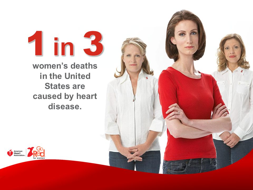 women's deaths in the United States are caused by heart disease.