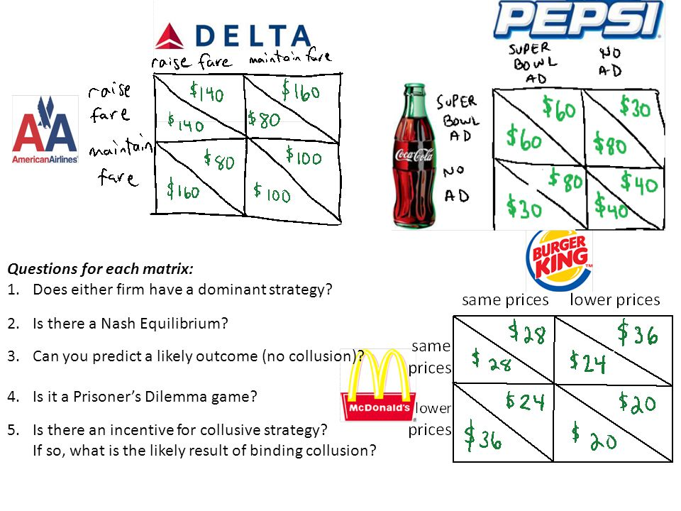 Questions for each matrix: