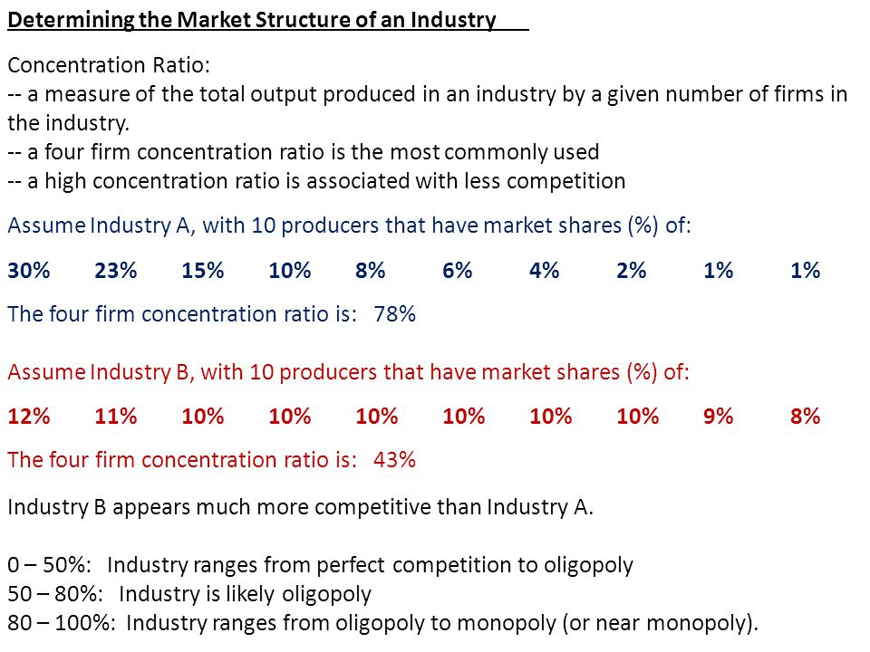 Determining the Market Structure of an Industry