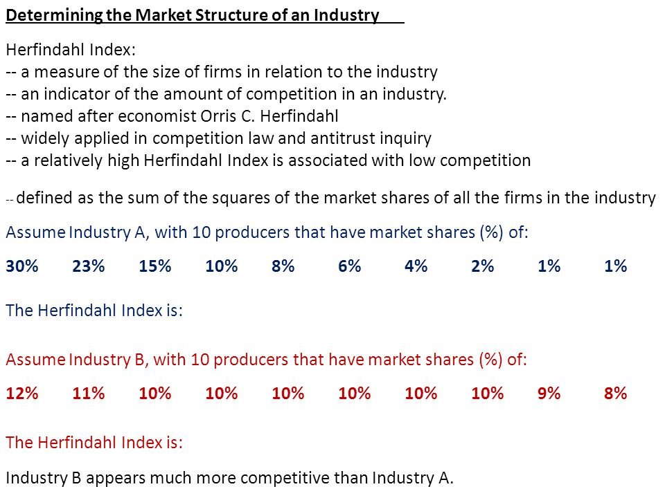 Determining the Market Structure of an Industry Herfindahl Index: