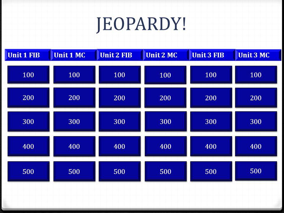 JEOPARDY! Unit 1 FIB Unit 1 MC Unit 2 FIB Unit 2 MC Unit 3 FIB