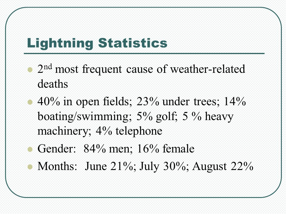 Lightning Statistics 2nd most frequent cause of weather-related deaths