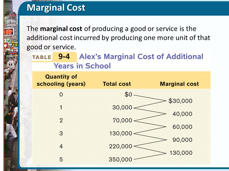 Marginal Cost The marginal cost of producing a good or service is the additional cost incurred by producing one more unit of that good or service.