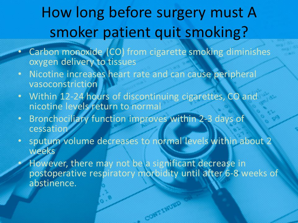 How long before surgery must A smoker patient quit smoking
