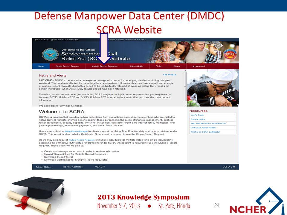 Defense Manpower Data Center (DMDC) SCRA Website