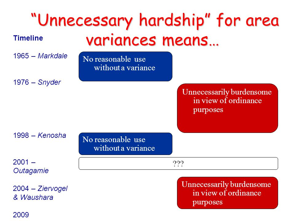 Unnecessary hardship for area variances means…
