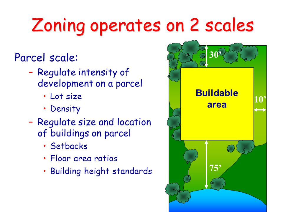 Zoning operates on 2 scales
