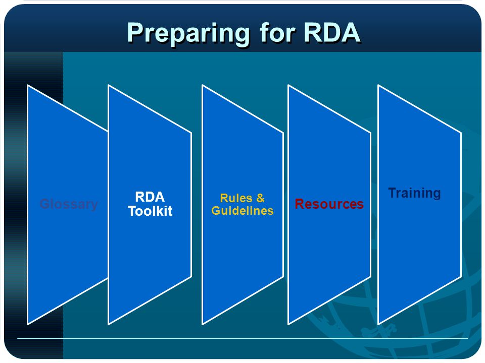 Preparing for RDA Training Glossary RDA Toolkit Resources