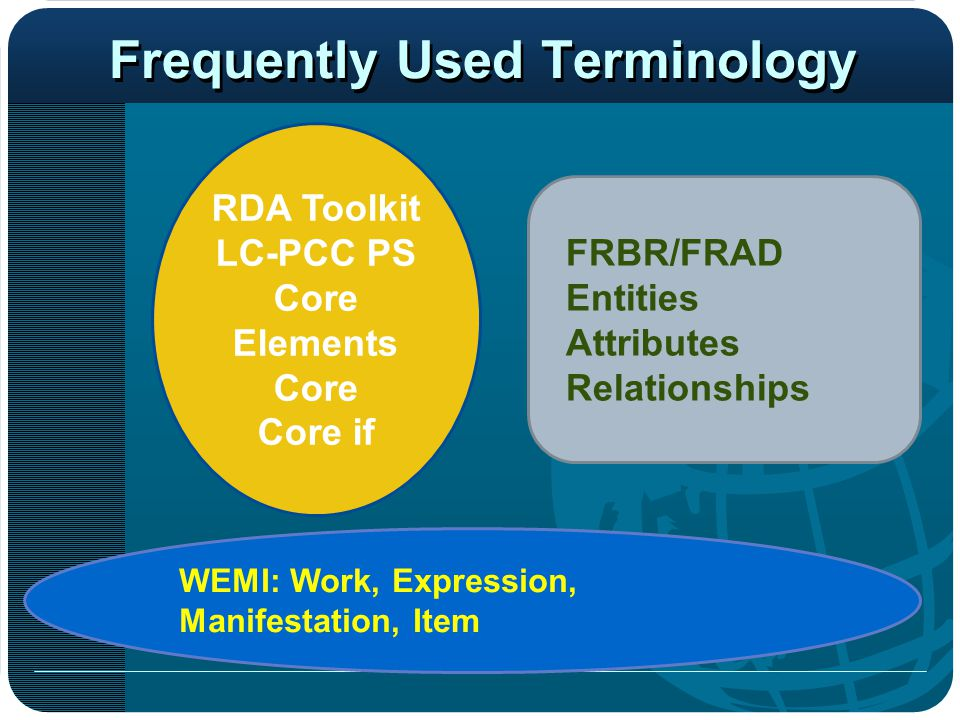 Frequently Used Terminology