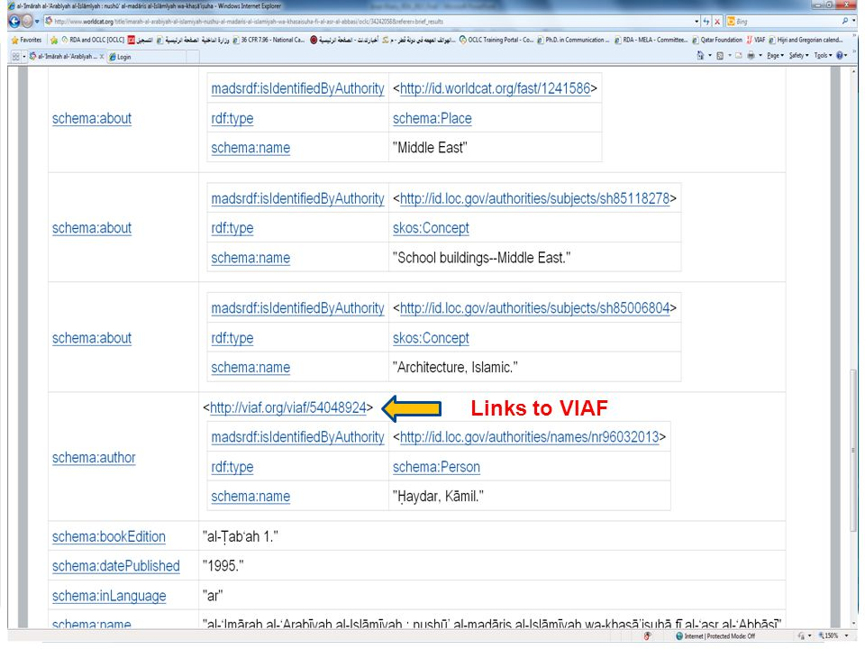 Links to VIAF