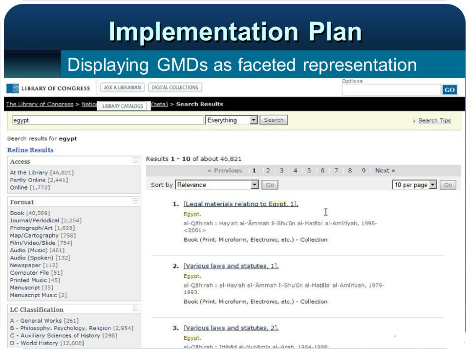 Implementation Plan Displaying GMDs as faceted representation Icons