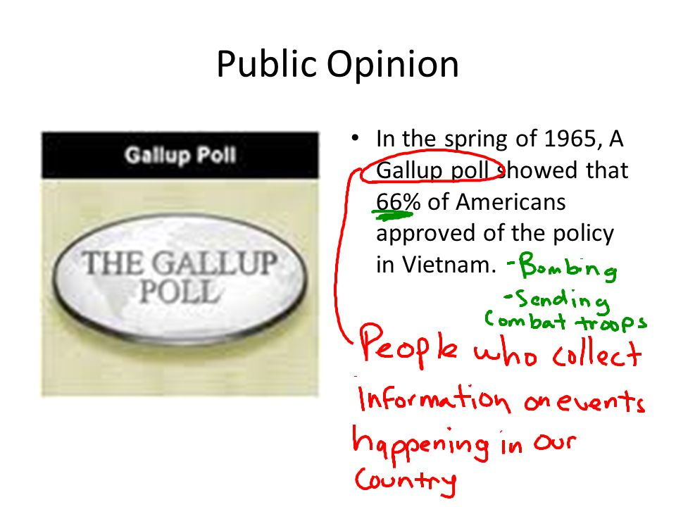 Public Opinion In the spring of 1965, A Gallup poll showed that 66% of Americans approved of the policy in Vietnam.