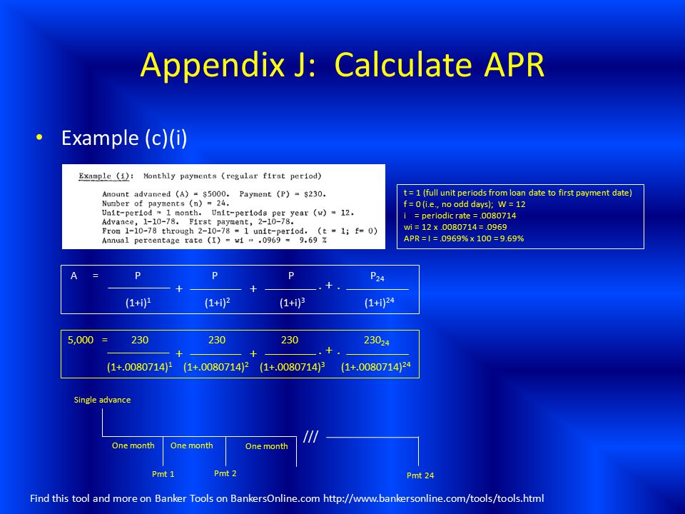 Appendix J: Calculate APR