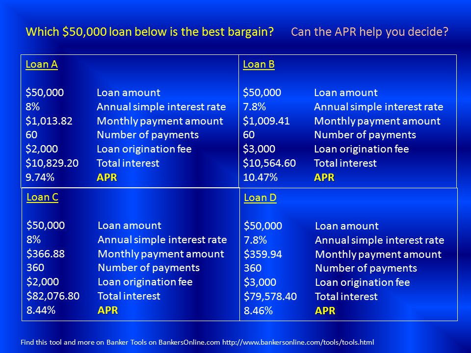 Which $50,000 loan below is the best bargain