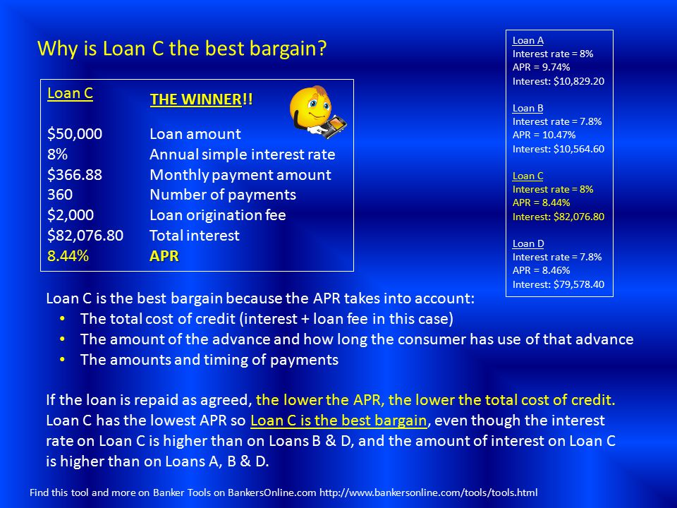 Why is Loan C the best bargain