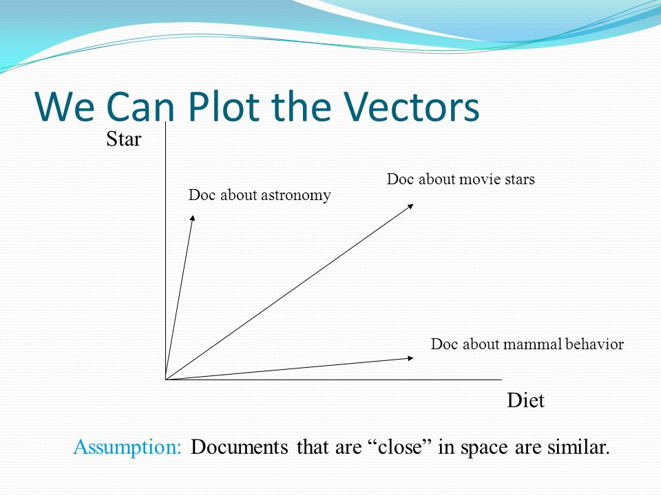 We Can Plot the Vectors Star Diet