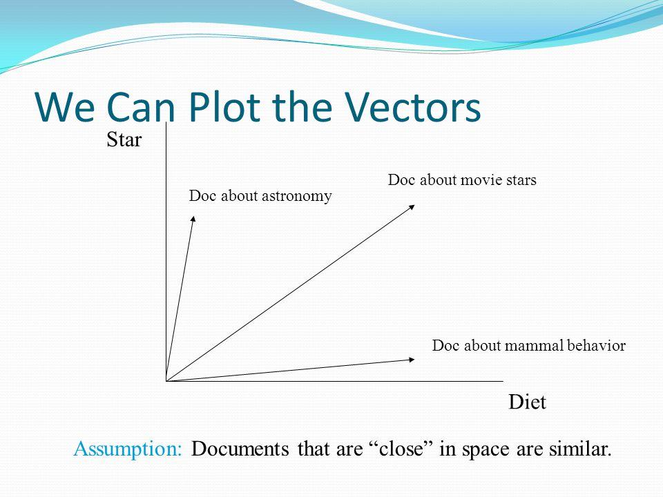 We Can Plot the Vectors Star Diet