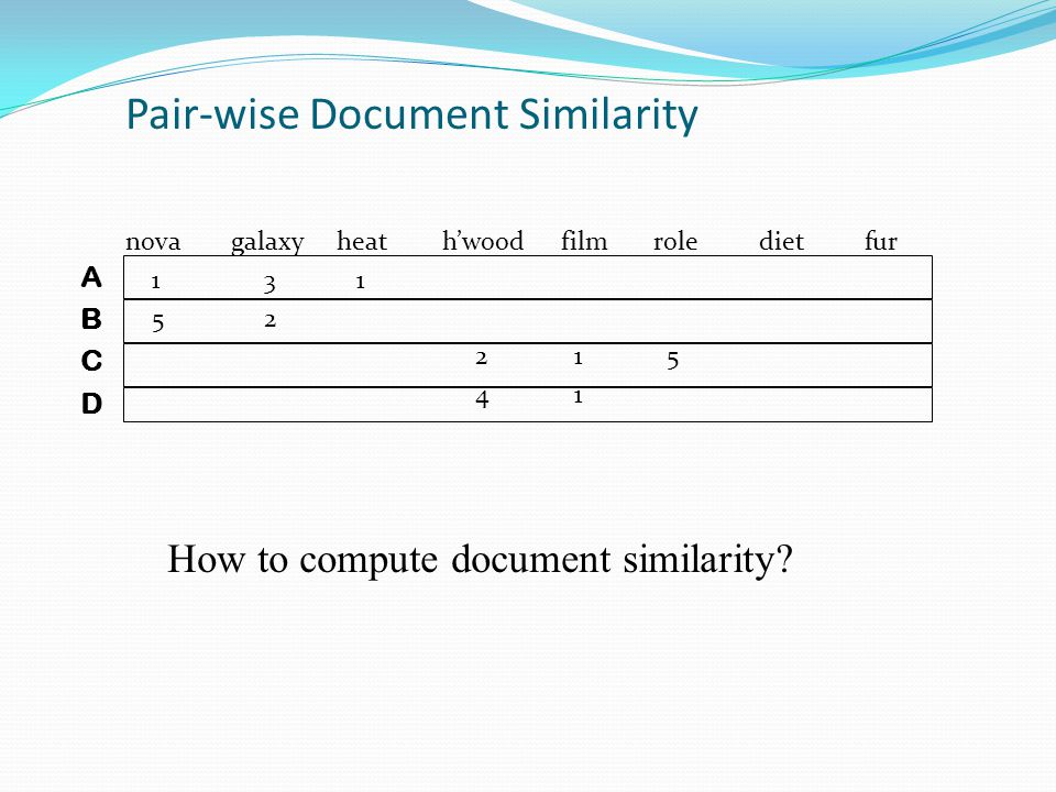 Pair-wise Document Similarity