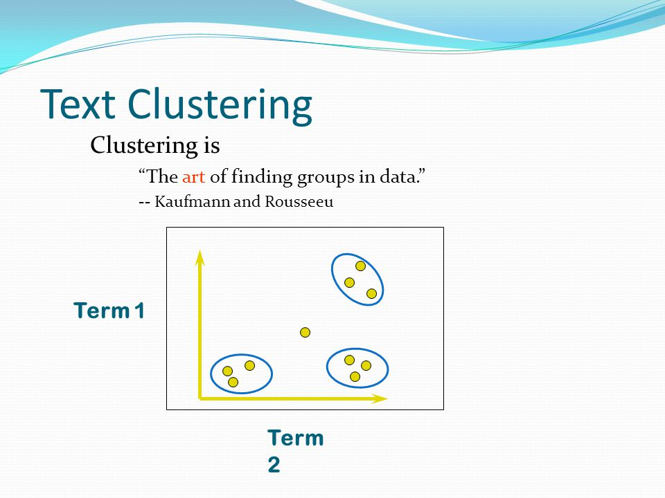 Text Clustering Clustering is Term 1 Term 2