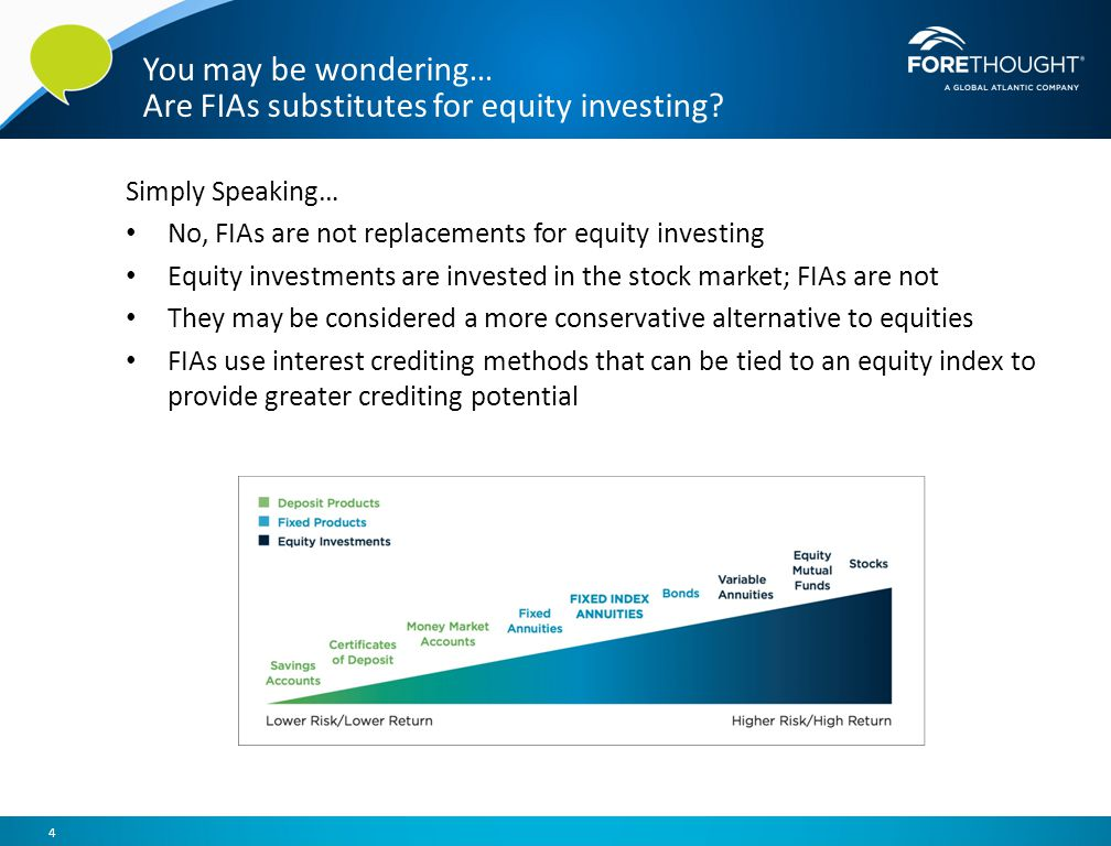 You may be wondering… Are FIAs substitutes for equity investing