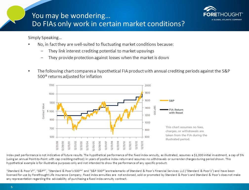 You may be wondering… Do FIAs only work in certain market conditions