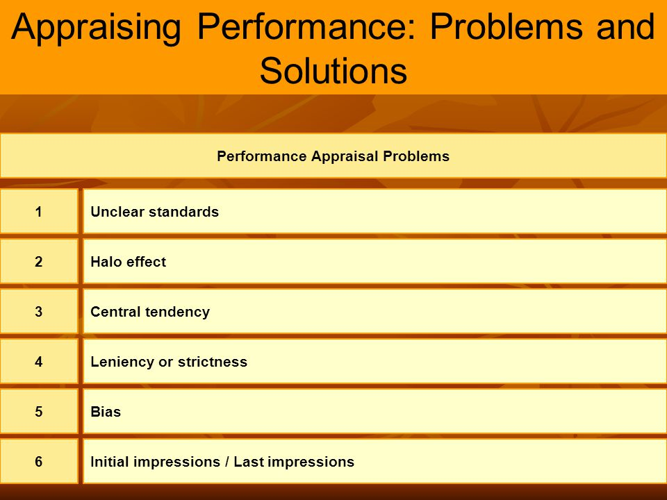 Appraising Performance: Problems and Solutions