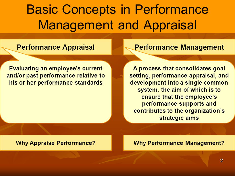Basic Concepts in Performance Management and Appraisal
