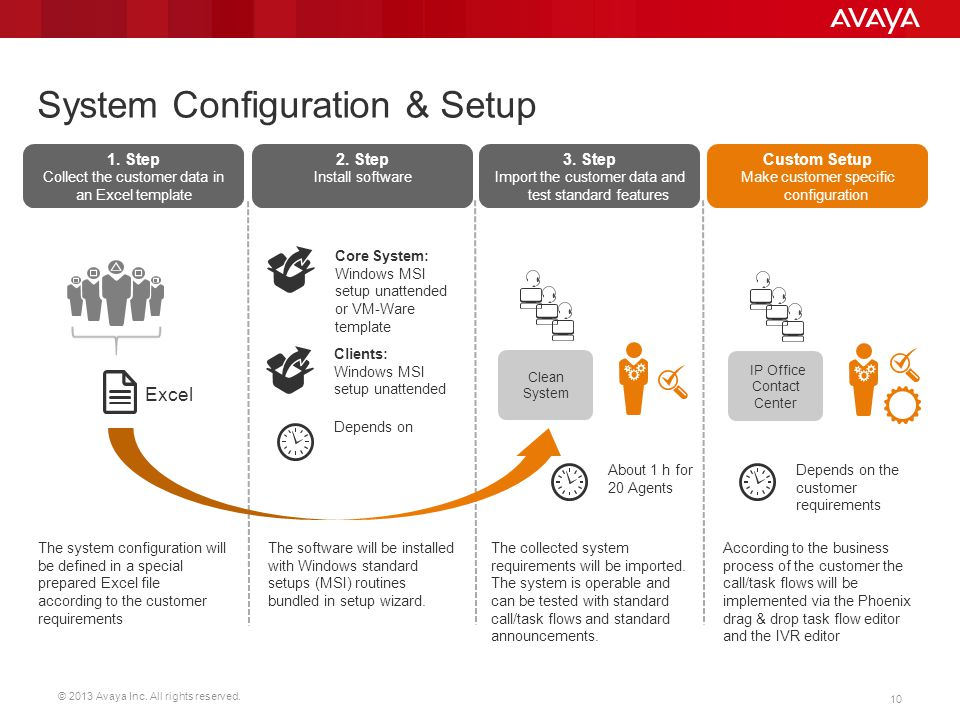 System Configuration & Setup