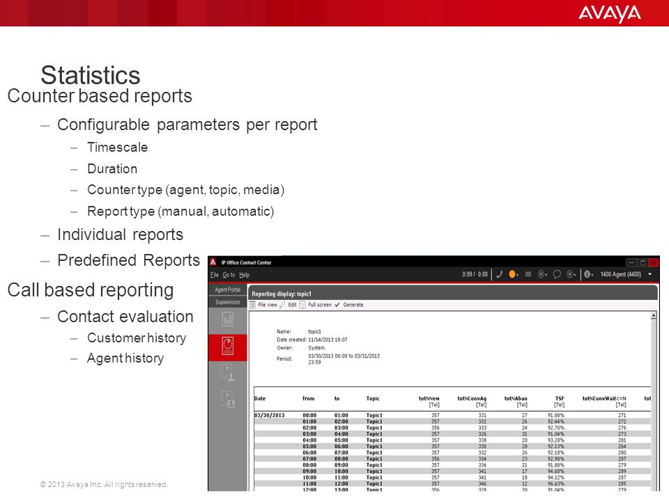 Statistics Counter based reports Call based reporting