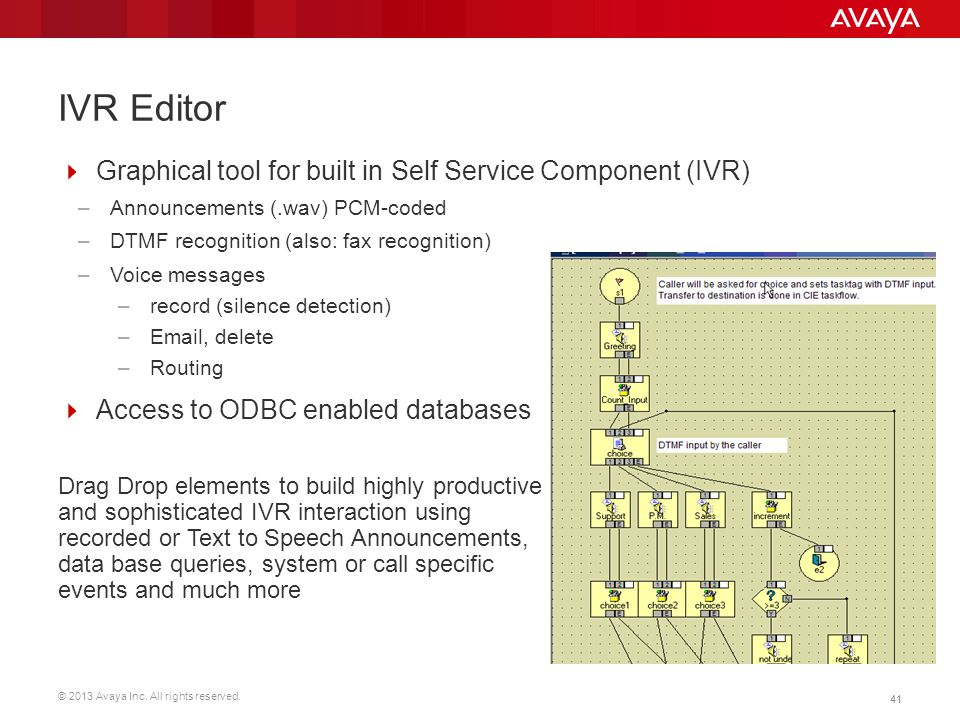 IVR Editor Graphical tool for built in Self Service Component (IVR)