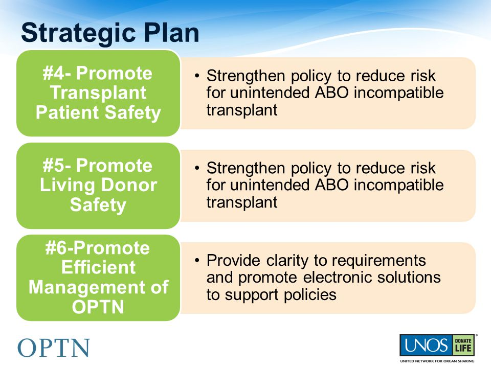 Strategic Plan #4- Promote Transplant Patient Safety