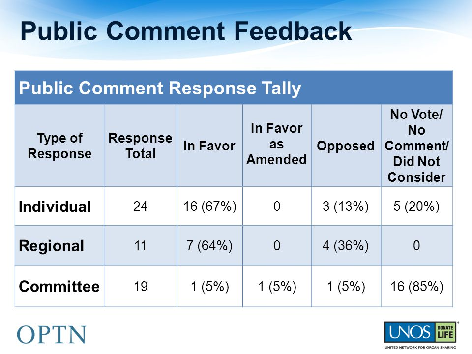 Public Comment Feedback