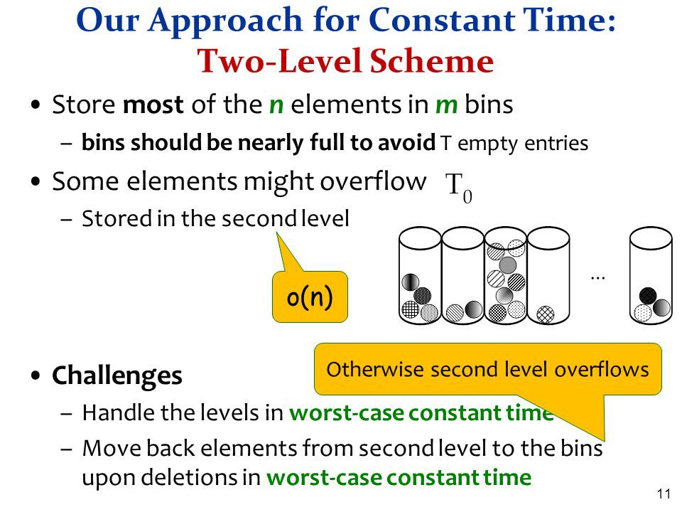 Our Approach for Constant Time: Two-Level Scheme