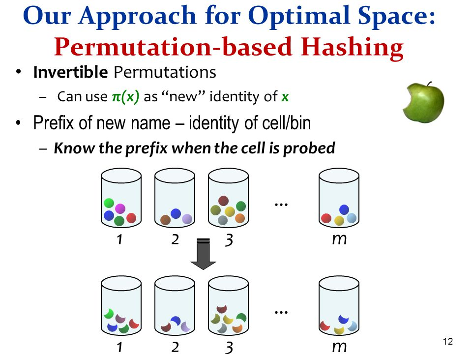 Our Approach for Optimal Space: Permutation-based Hashing