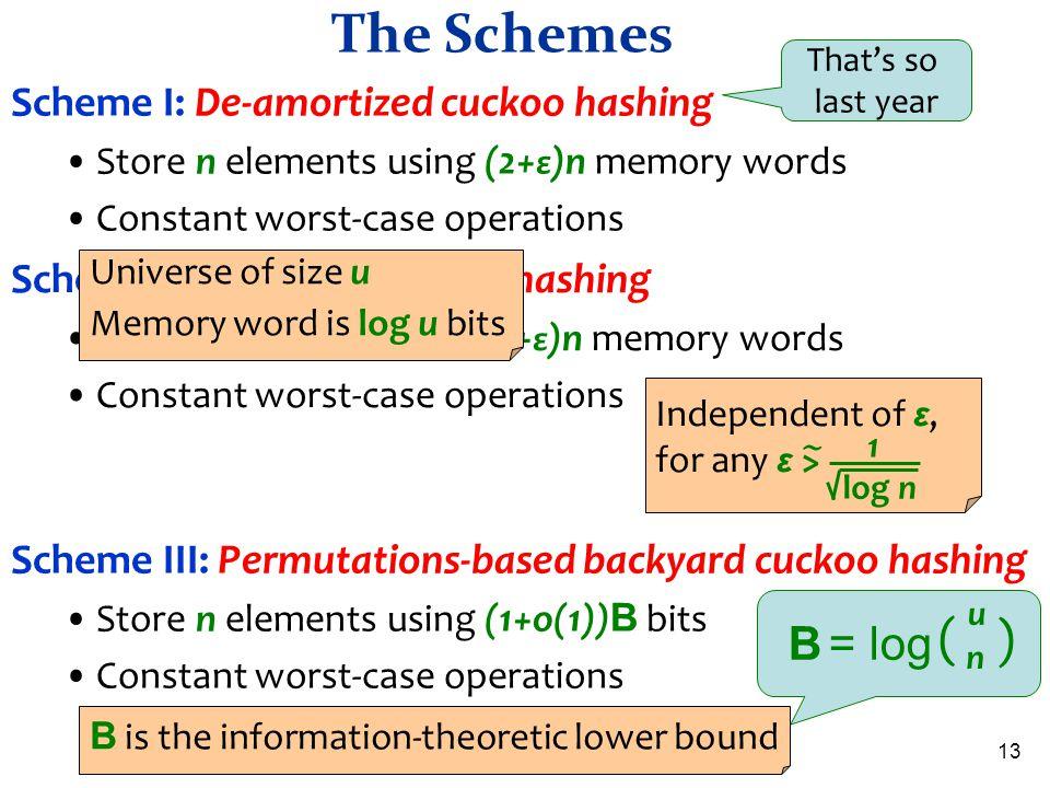 The Schemes ( ) B = log Scheme I: De-amortized cuckoo hashing