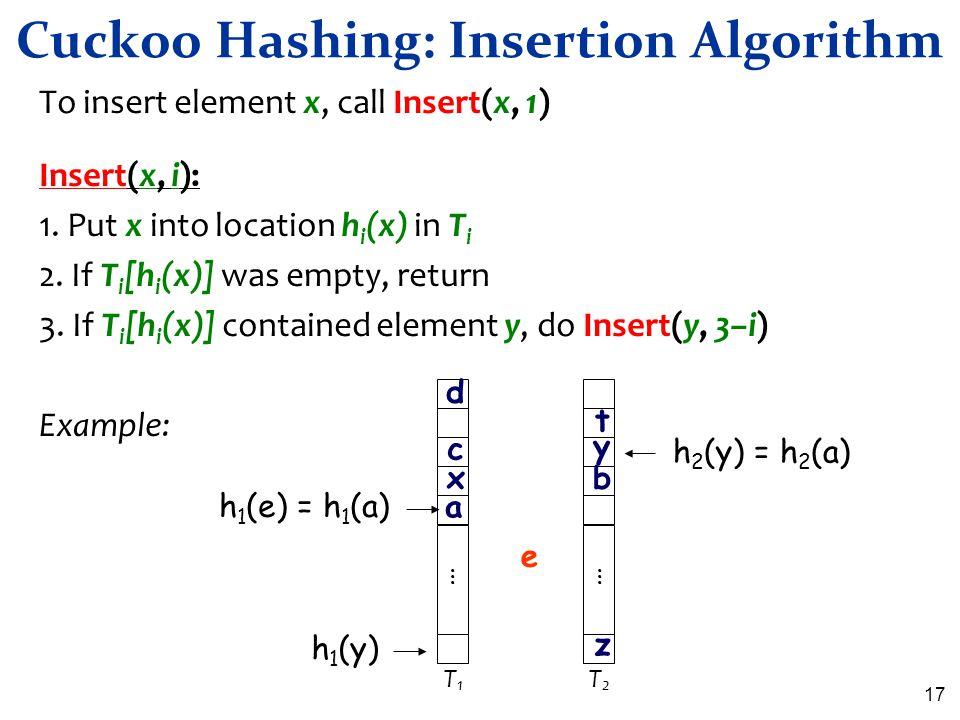 Cuckoo Hashing: Insertion Algorithm