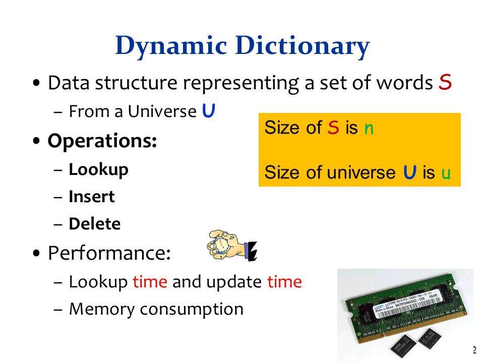 Dynamic Dictionary Data structure representing a set of words S