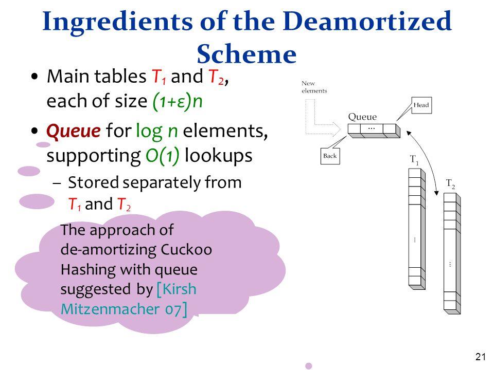 Ingredients of the Deamortized Scheme