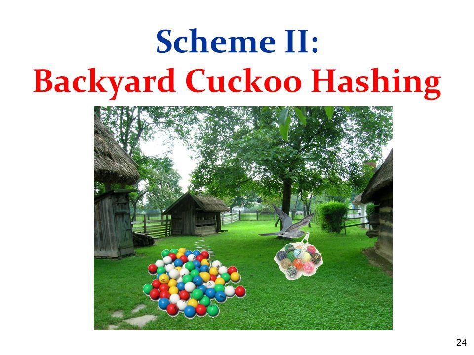 Scheme II: Backyard Cuckoo Hashing