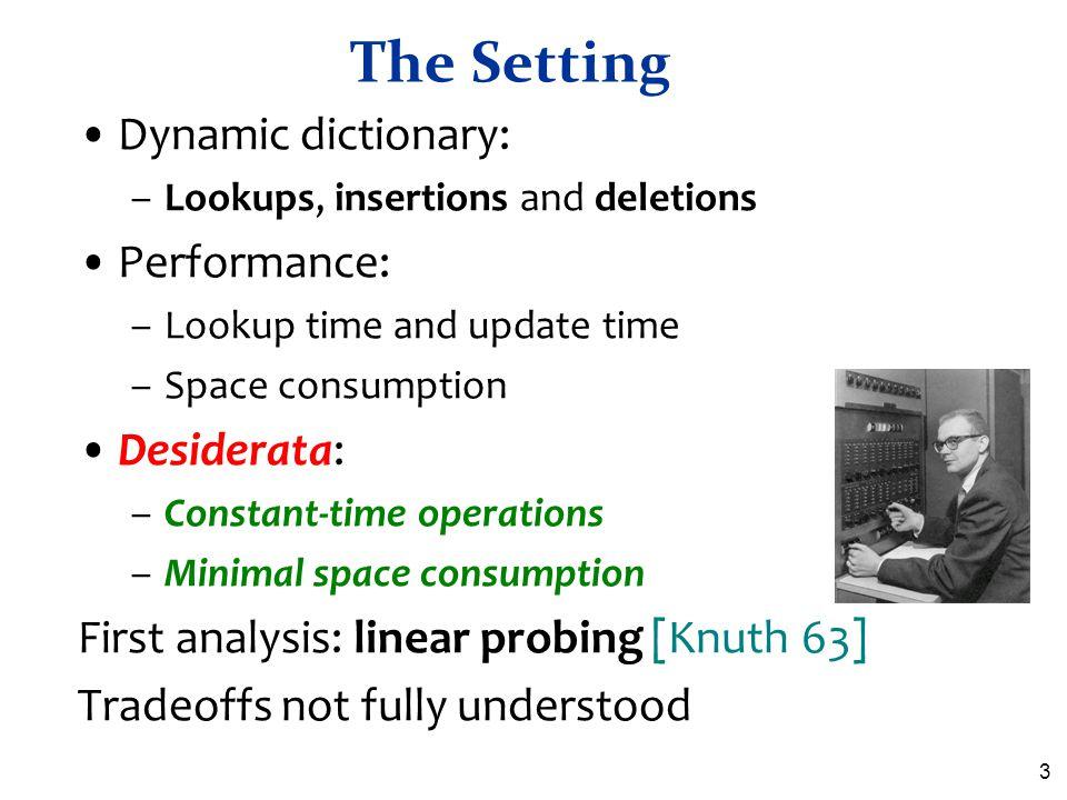 The Setting Dynamic dictionary: Performance: Desiderata: