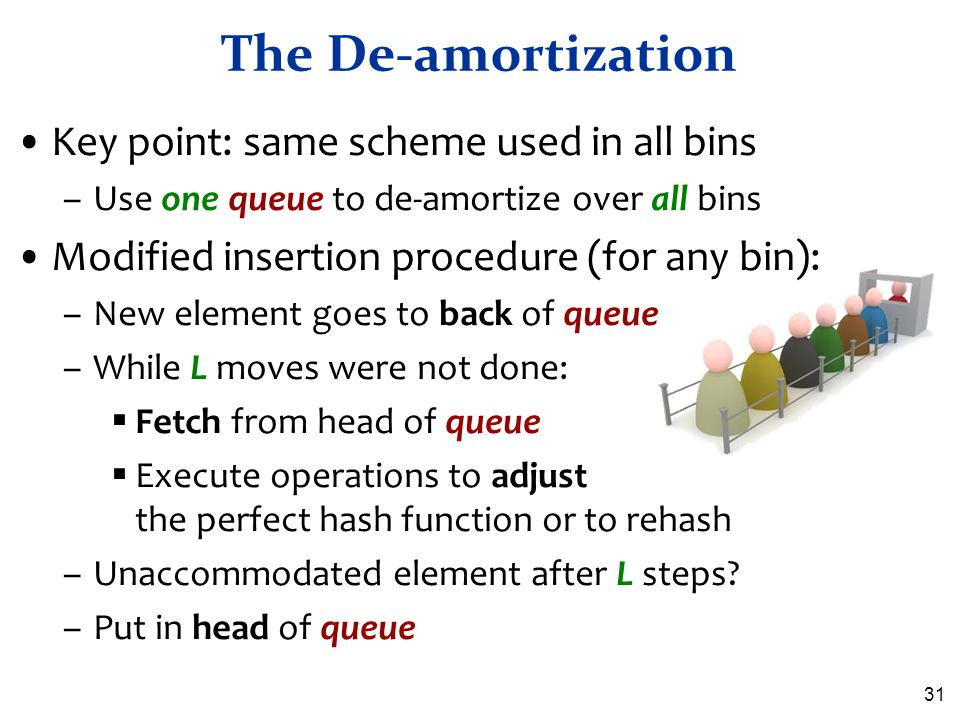 The De-amortization Key point: same scheme used in all bins