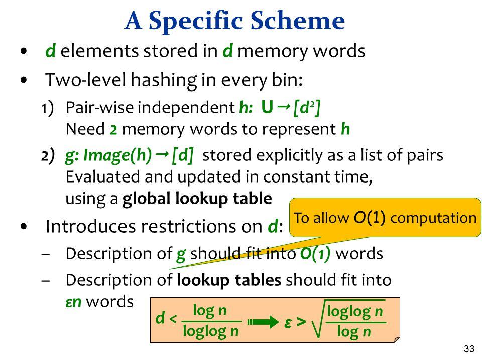 To allow O(1) computation
